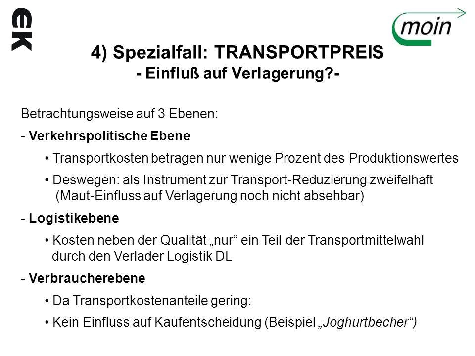 4) Spezialfall: TRANSPORTPREIS - Einfluß auf Verlagerung -