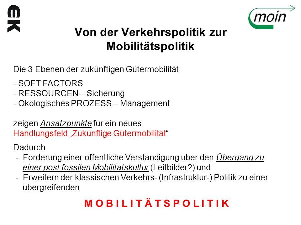 Von der Verkehrspolitik zur Mobilitätspolitik
