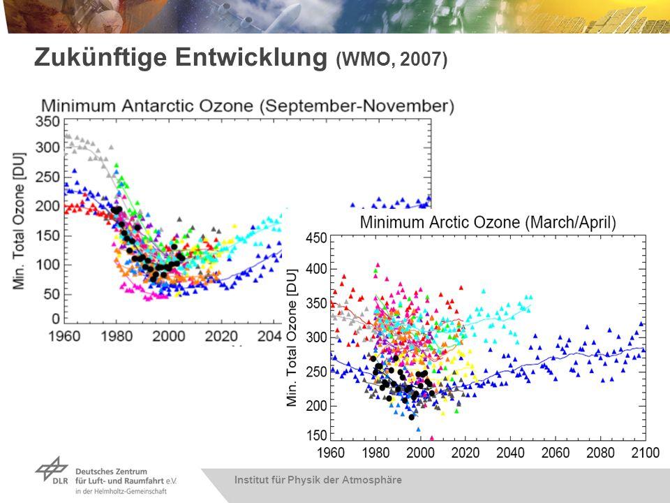 Veränderungen der Ozonschicht