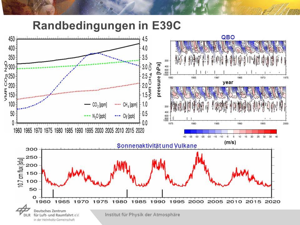 Schema des Klima-Chemie Modells E39C