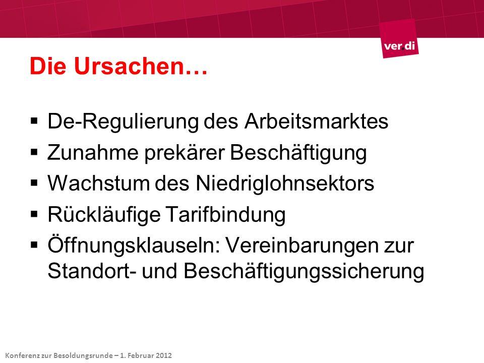 Die Ursachen… De-Regulierung des Arbeitsmarktes