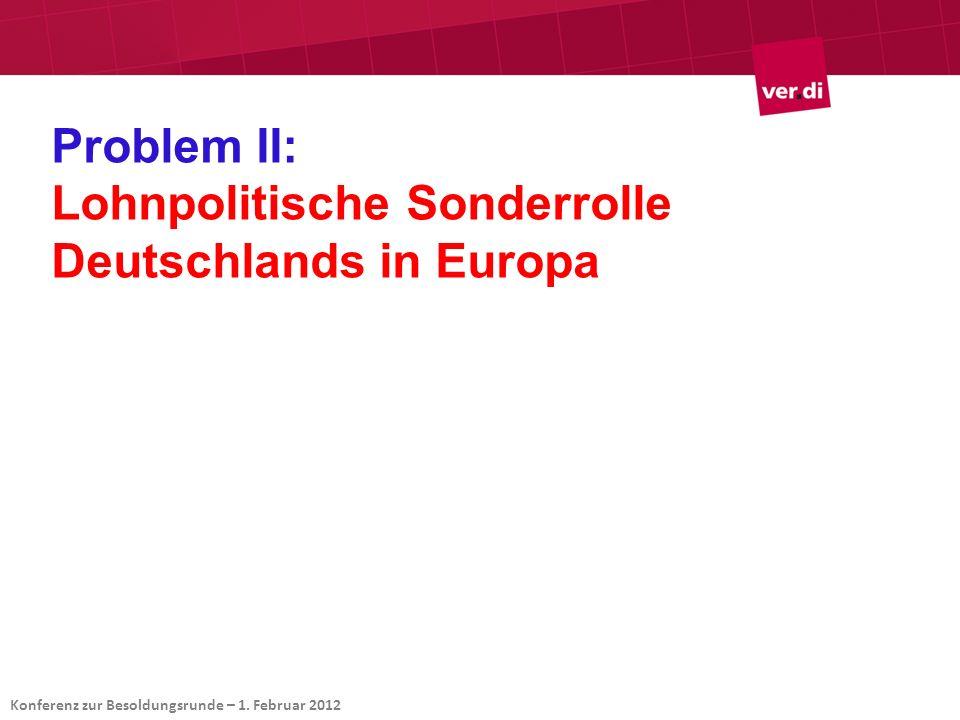 Problem II: Lohnpolitische Sonderrolle Deutschlands in Europa