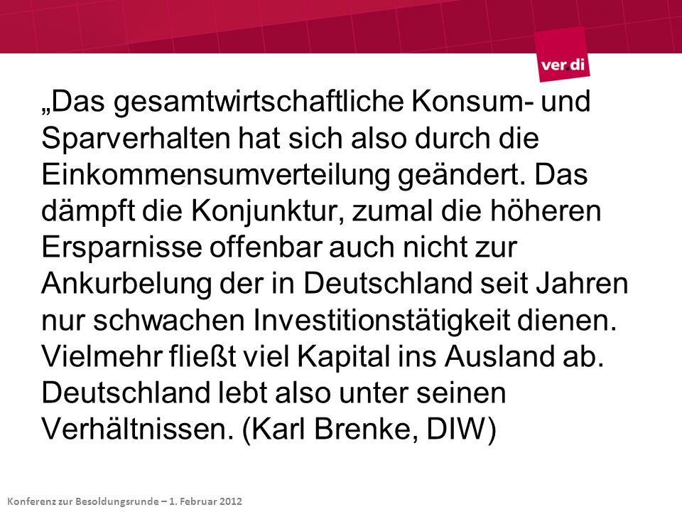 """""""Das gesamtwirtschaftliche Konsum- und Sparverhalten hat sich also durch die Einkommensumverteilung geändert. Das dämpft die Konjunktur, zumal die höheren Ersparnisse offenbar auch nicht zur Ankurbelung der in Deutschland seit Jahren nur schwachen Investitionstätigkeit dienen. Vielmehr fließt viel Kapital ins Ausland ab. Deutschland lebt also unter seinen Verhältnissen. (Karl Brenke, DIW)"""