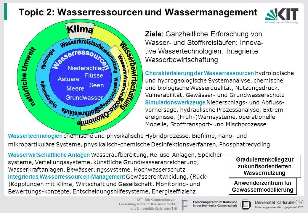 Topic 2: Wasserressourcen und Wassermanagement