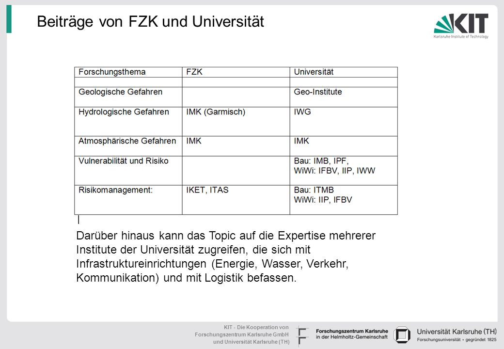 Beiträge von FZK und Universität