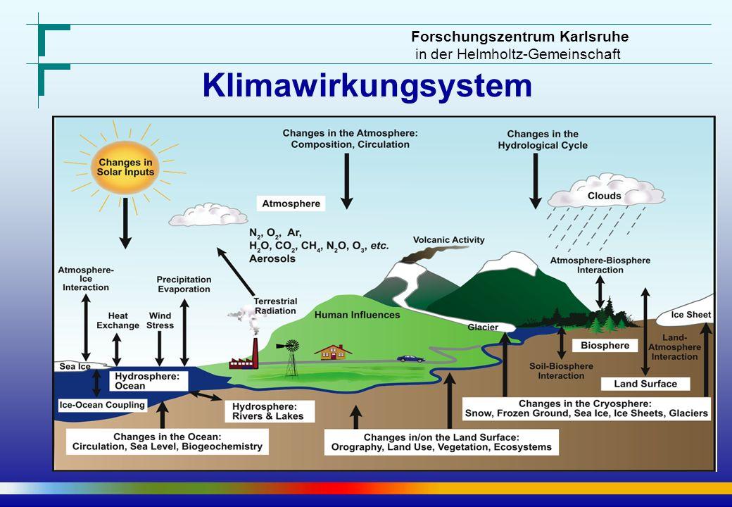 Klimawirkungsystem