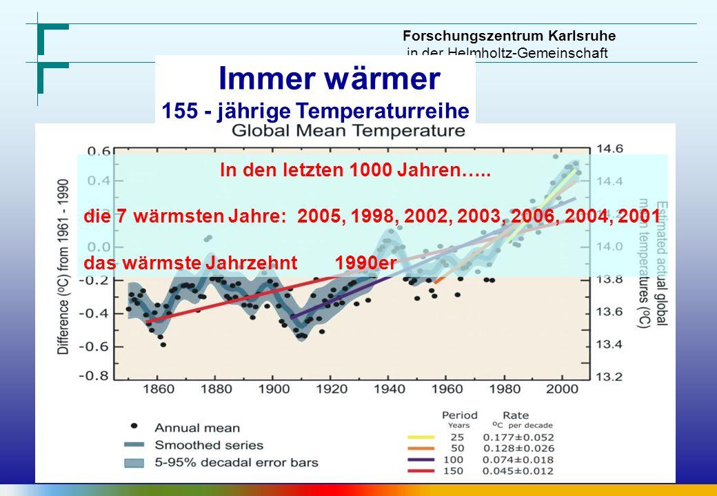Immer wärmer 155 - jährige Temperaturreihe