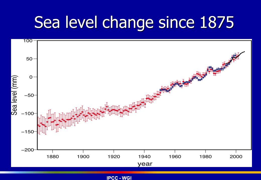 Sea level change since 1875 IPCC - WGI
