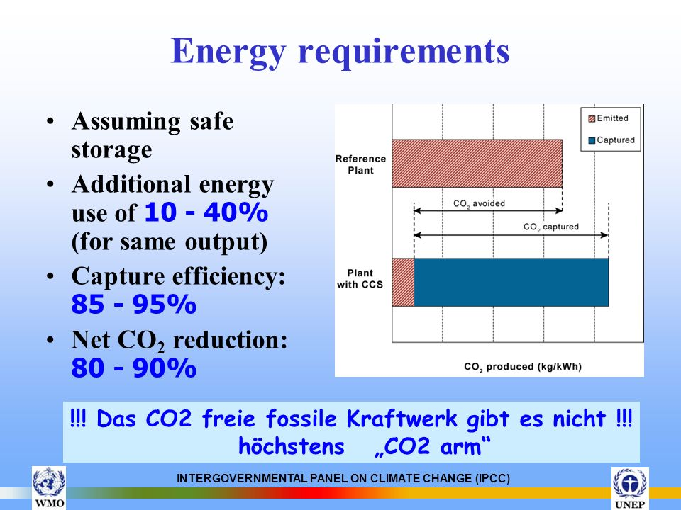 Energy requirements Assuming safe storage