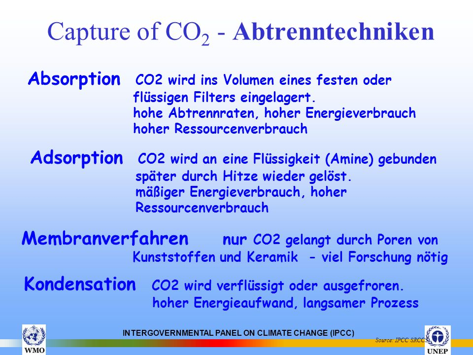 Capture of CO2 - Abtrenntechniken