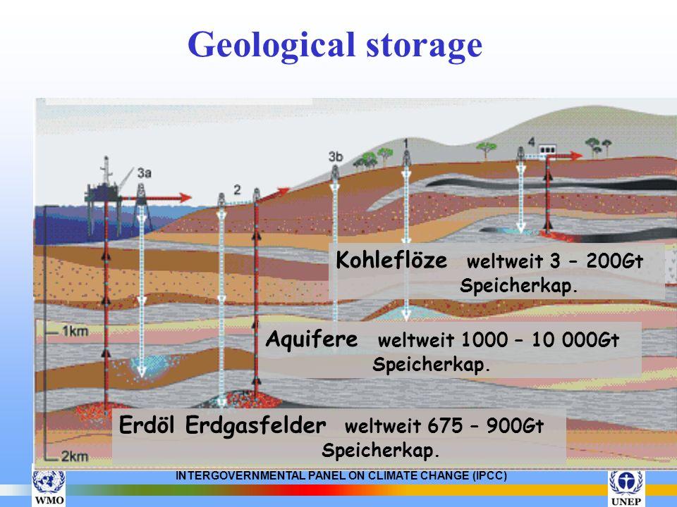 Geological storage Kohleflöze weltweit 3 – 200Gt
