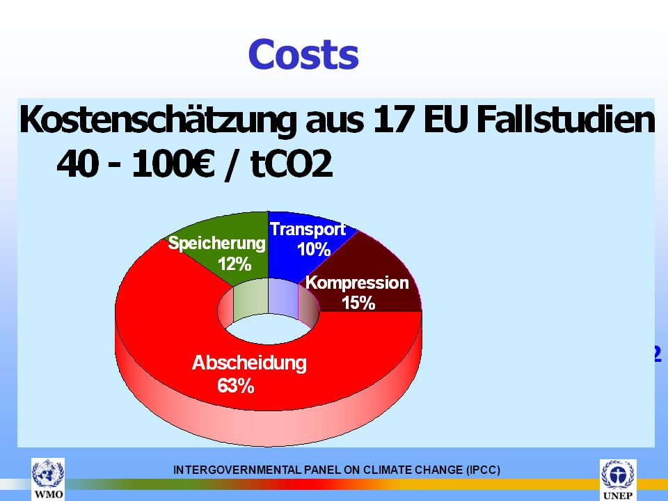 Costs Different outcomes: 0.01 - 0.05 US$/kWh