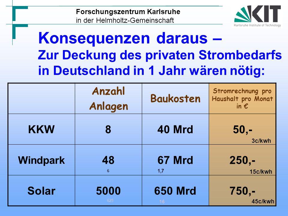 Stromrechnung pro Haushalt pro Monat in €