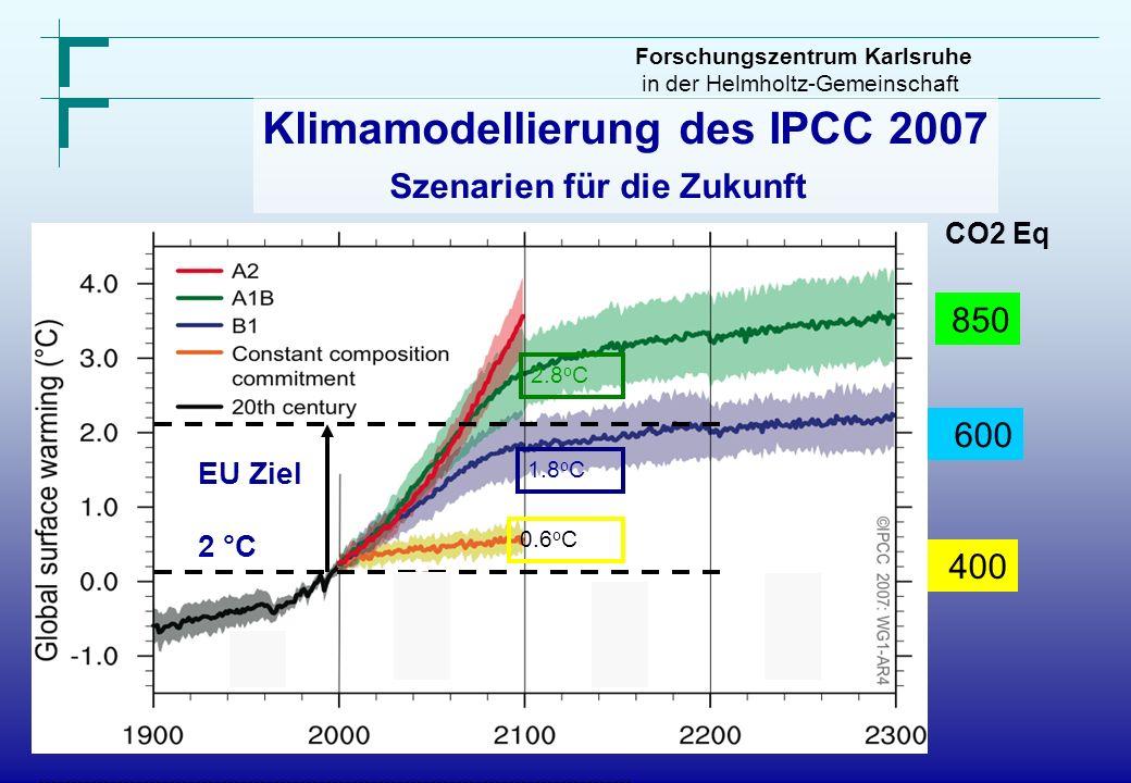 Klimamodellierung des IPCC 2007 Szenarien für die Zukunft