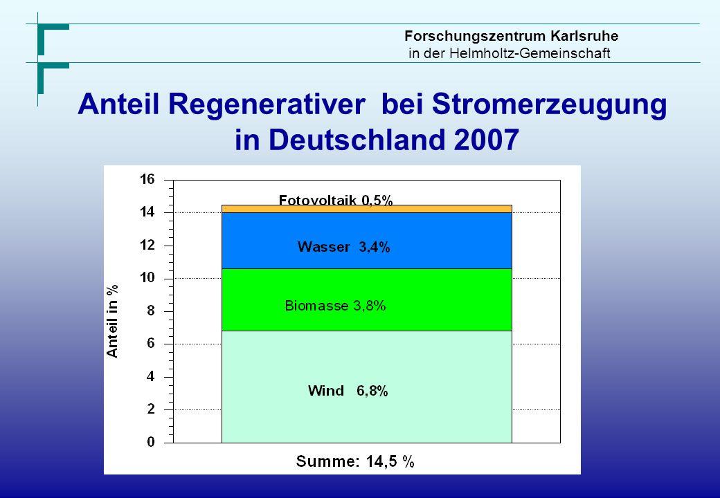 Anteil Regenerativer bei Stromerzeugung