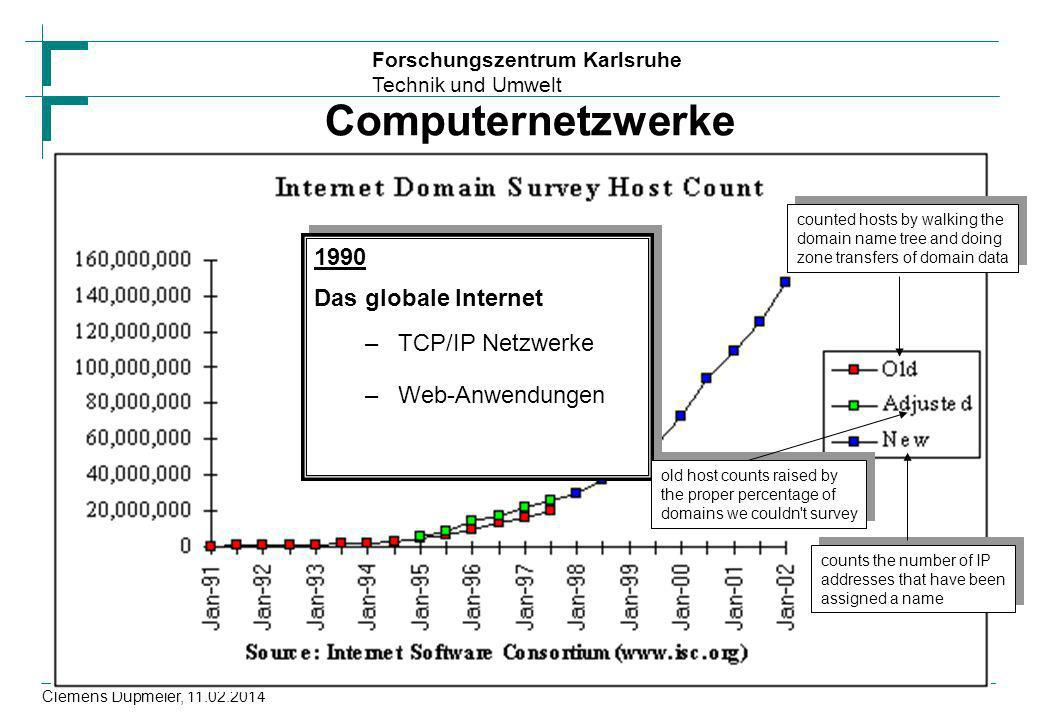 Computernetzwerke 1990 Das globale Internet TCP/IP Netzwerke