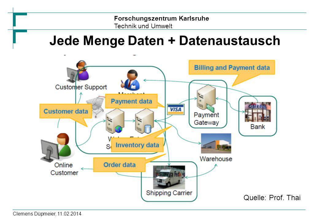 Jede Menge Daten + Datenaustausch
