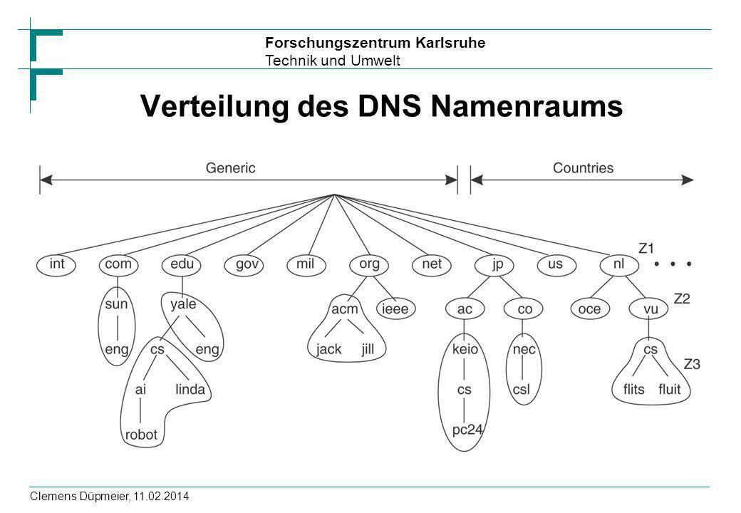 Verteilung des DNS Namenraums