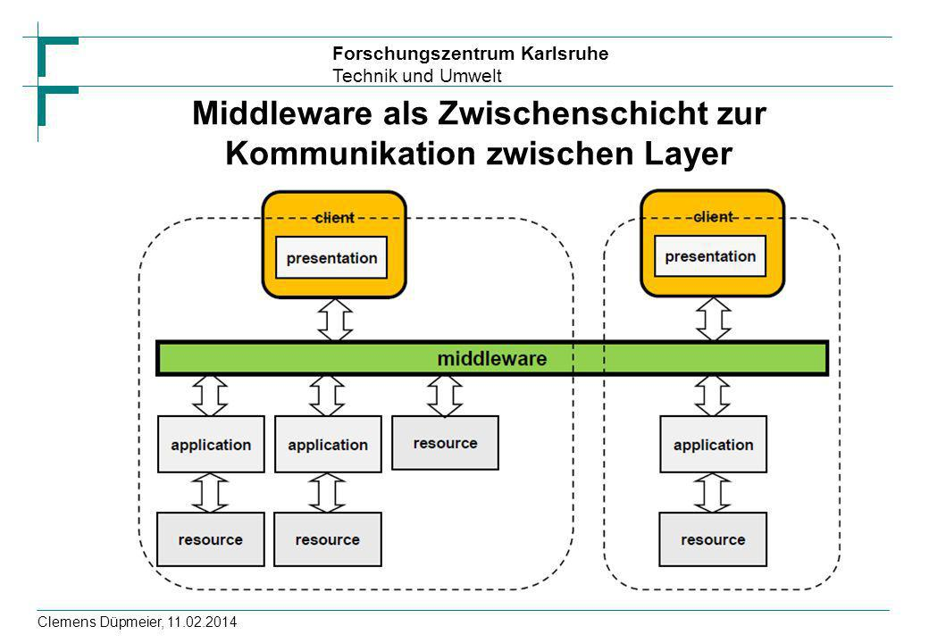 Middleware als Zwischenschicht zur Kommunikation zwischen Layer