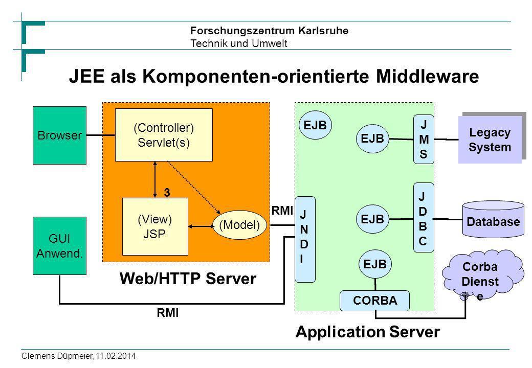 JEE als Komponenten-orientierte Middleware