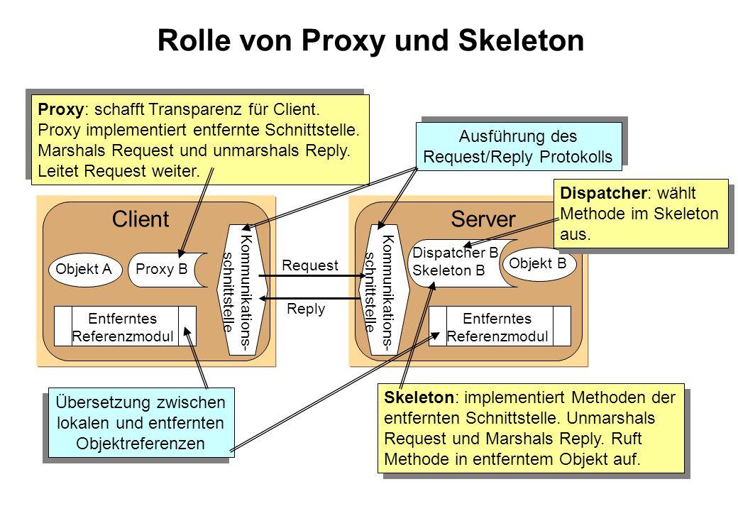 Rolle von Proxy und Skeleton