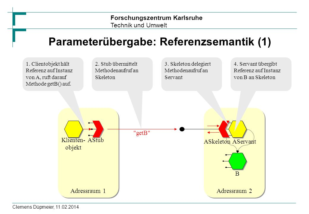 Parameterübergabe: Referenzsemantik (1)