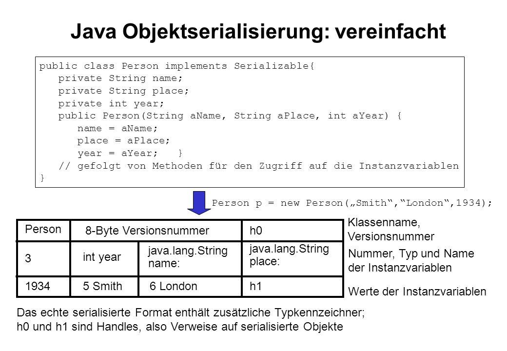 Java Objektserialisierung: vereinfacht