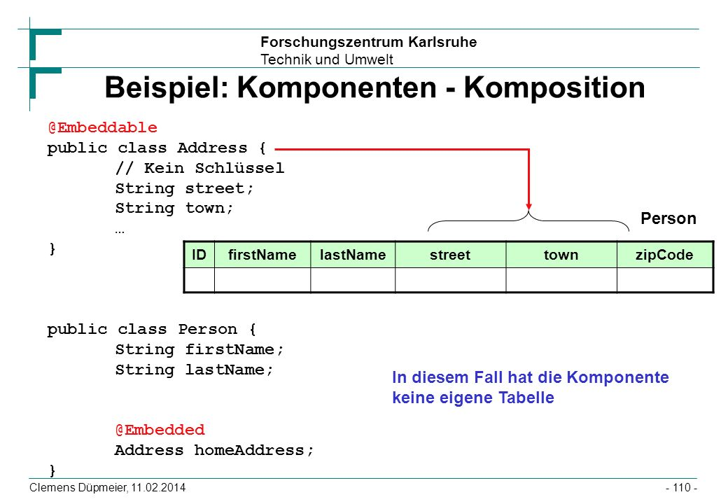 Beispiel: Komponenten - Komposition