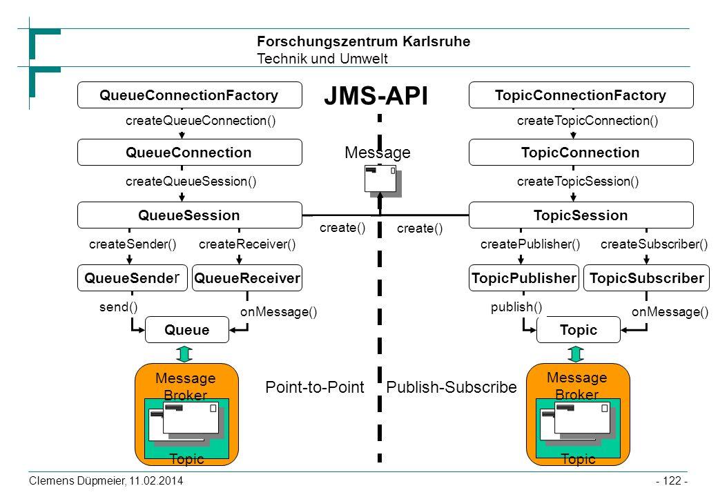 QueueConnectionFactory TopicConnectionFactory