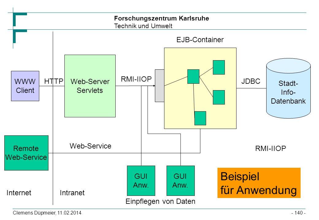 Stadt- Info- Datenbank