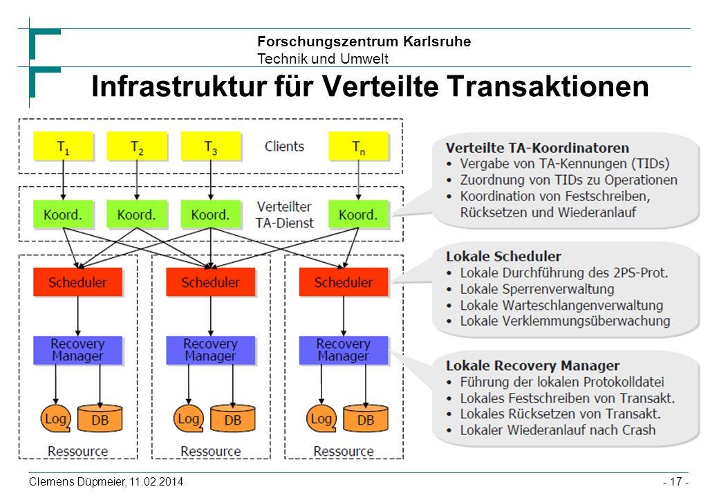 Infrastruktur für Verteilte Transaktionen