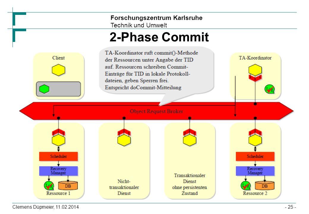 2-Phase Commit Clemens Düpmeier, 28.03.2017