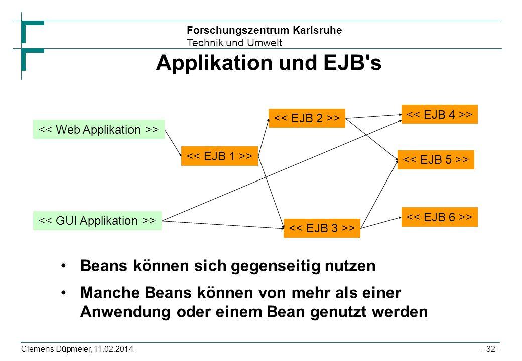 Applikation und EJB s Beans können sich gegenseitig nutzen