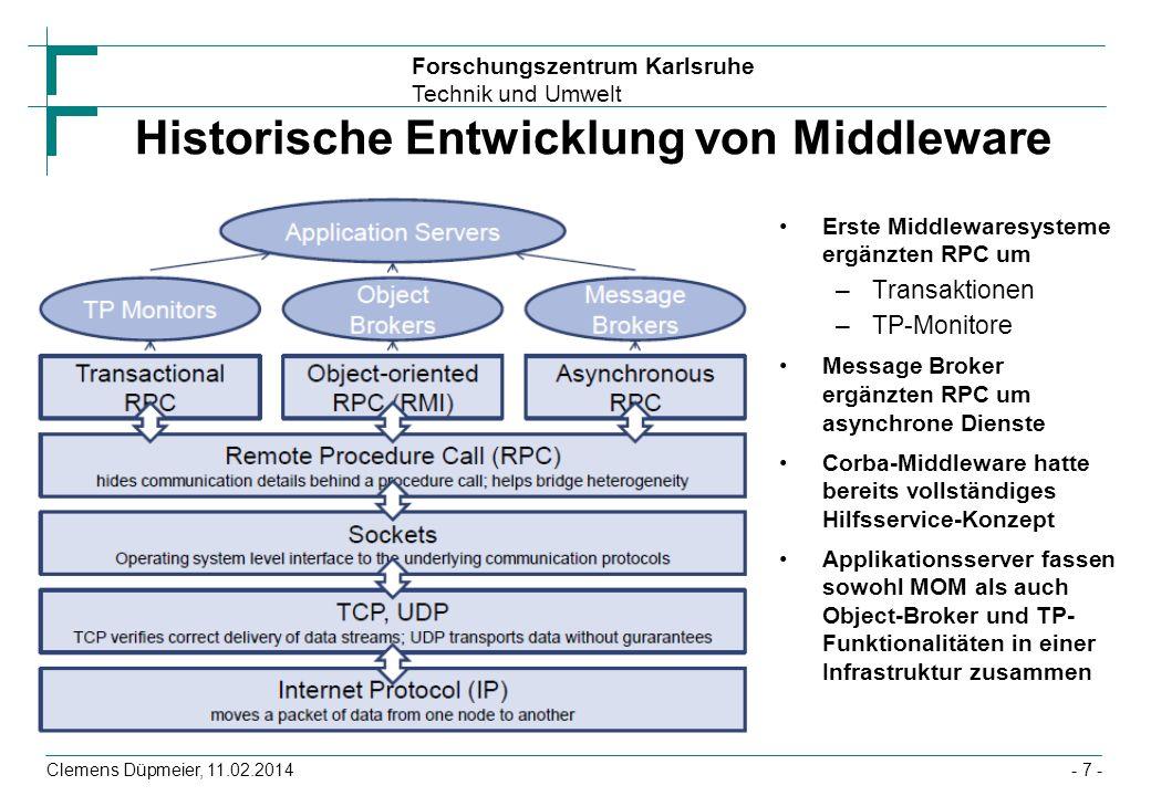 Historische Entwicklung von Middleware