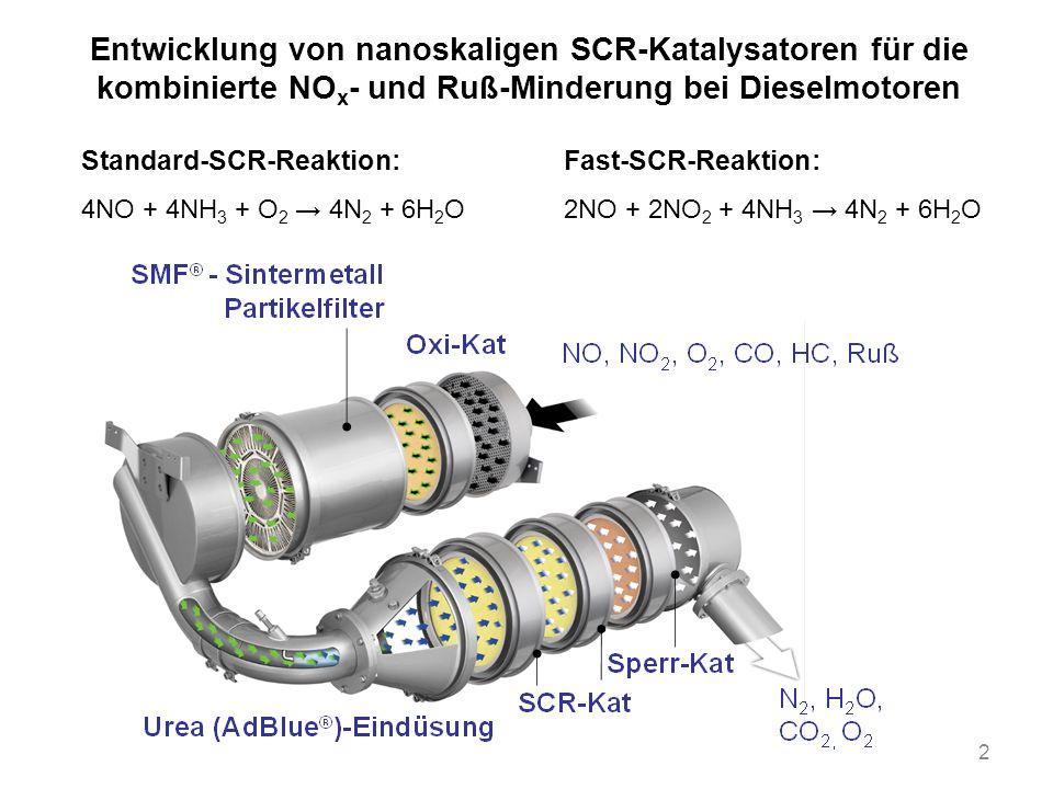 Entwicklung von nanoskaligen SCR-Katalysatoren für die kombinierte NOx- und Ruß-Minderung bei Dieselmotoren