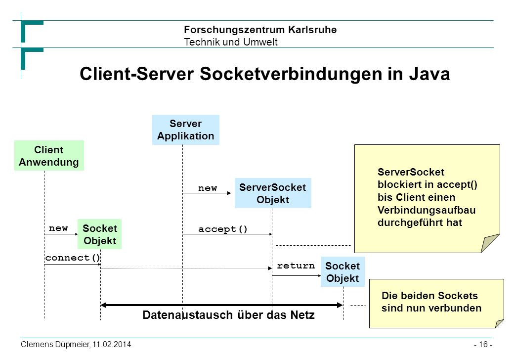 Client-Server Socketverbindungen in Java