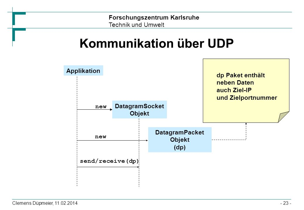 Kommunikation über UDP