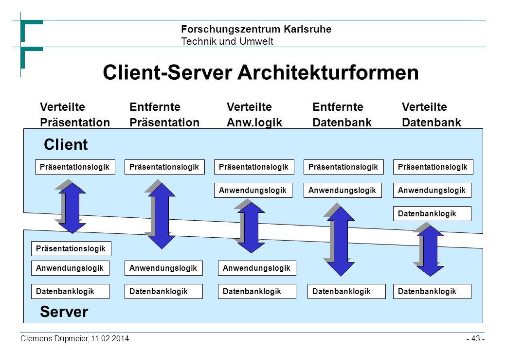 Client-Server Architekturformen