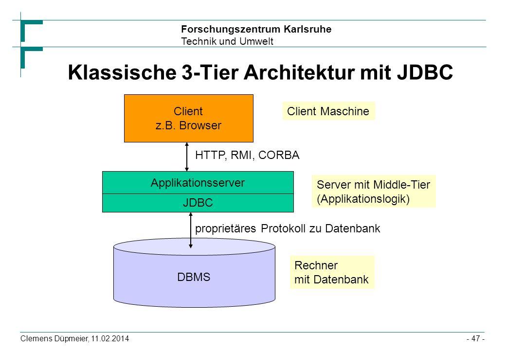 Klassische 3-Tier Architektur mit JDBC