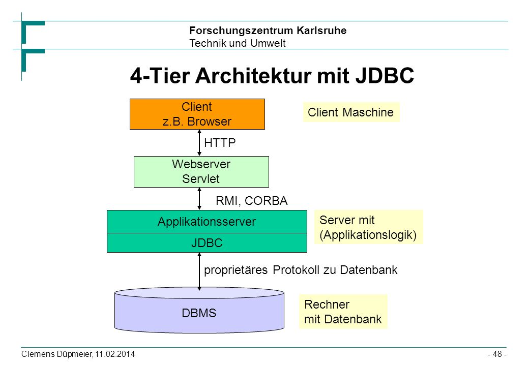 4-Tier Architektur mit JDBC
