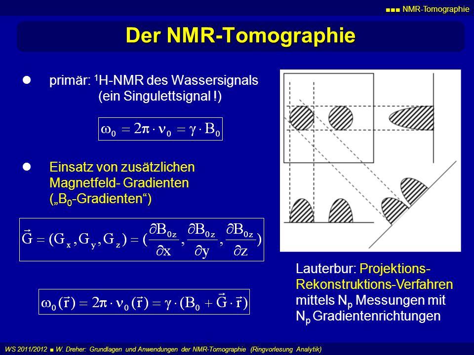 ■■■ NMR-Tomographie Der NMR-Tomographie. primär: 1H-NMR des Wassersignals (ein Singulettsignal !)