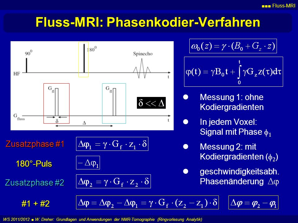 Fluss-MRI: Phasenkodier-Verfahren