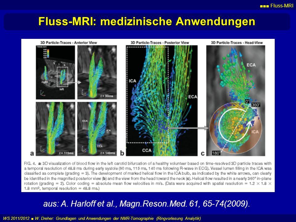 Fluss-MRI: medizinische Anwendungen
