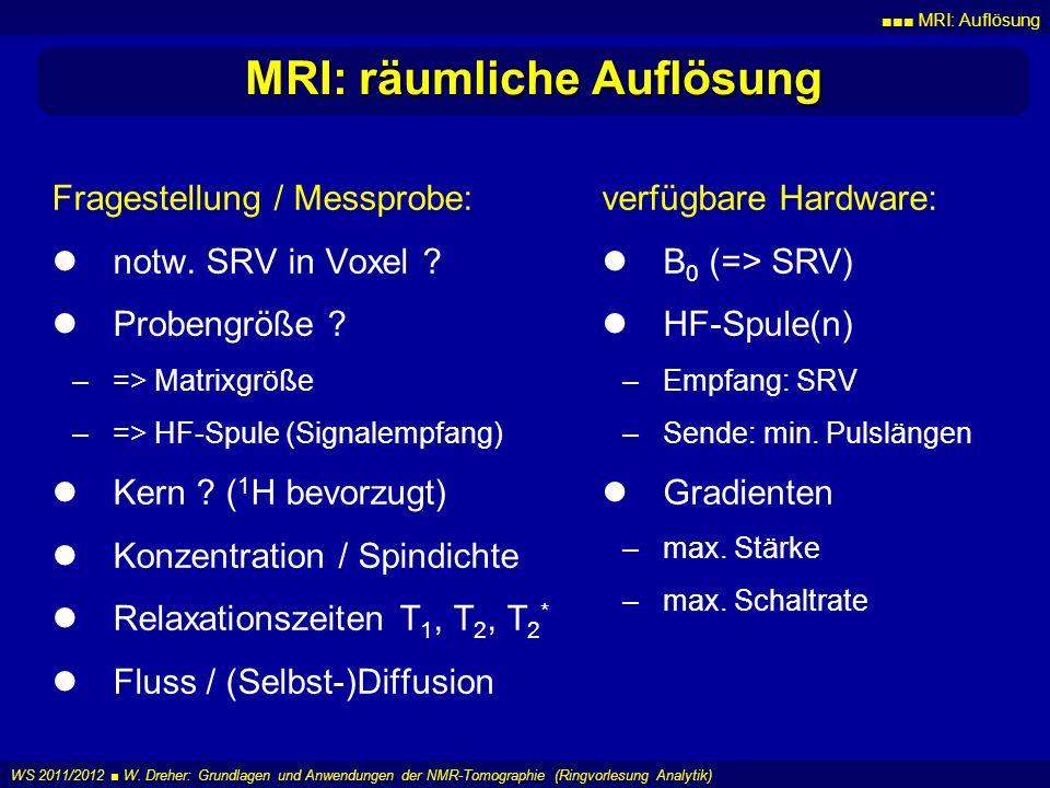 MRI: räumliche Auflösung