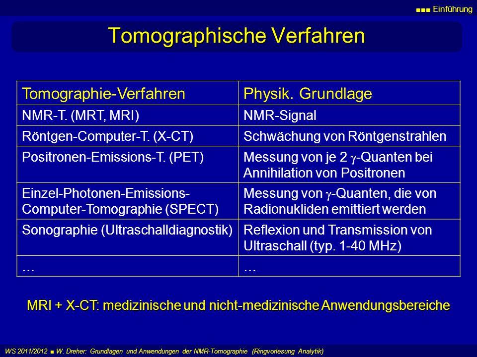 Tomographische Verfahren