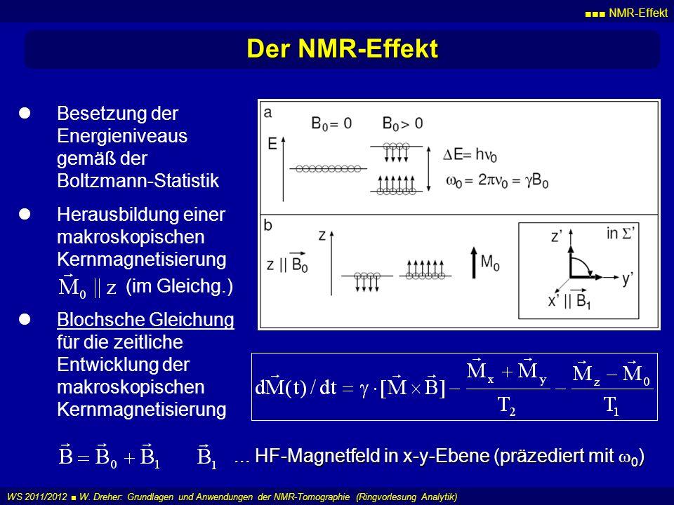 ... HF-Magnetfeld in x-y-Ebene (präzediert mit w0)