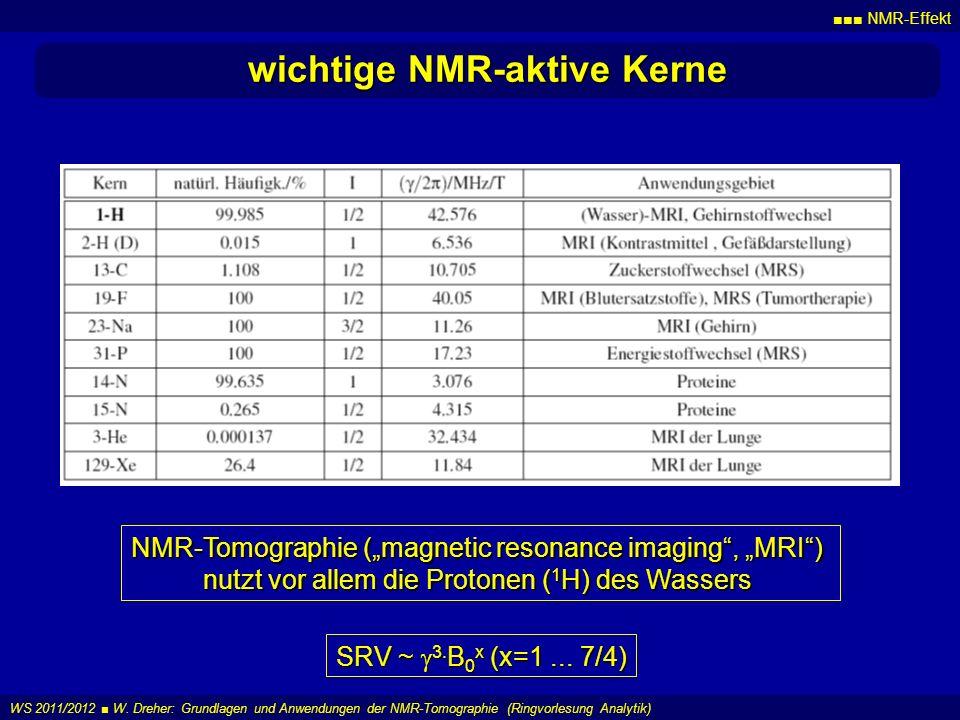 wichtige NMR-aktive Kerne
