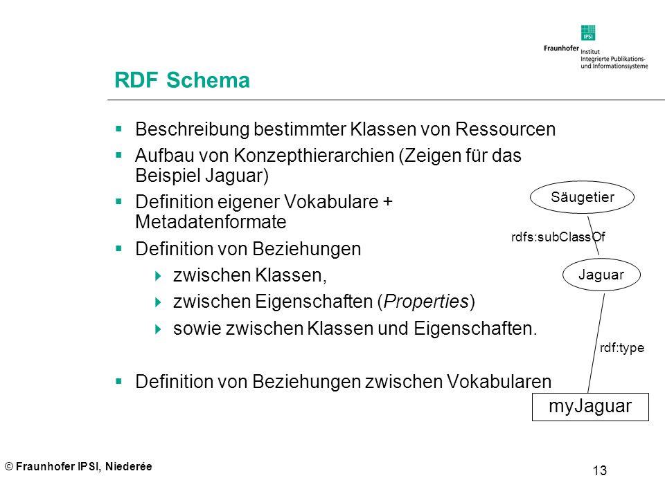 RDF Schema Beschreibung bestimmter Klassen von Ressourcen