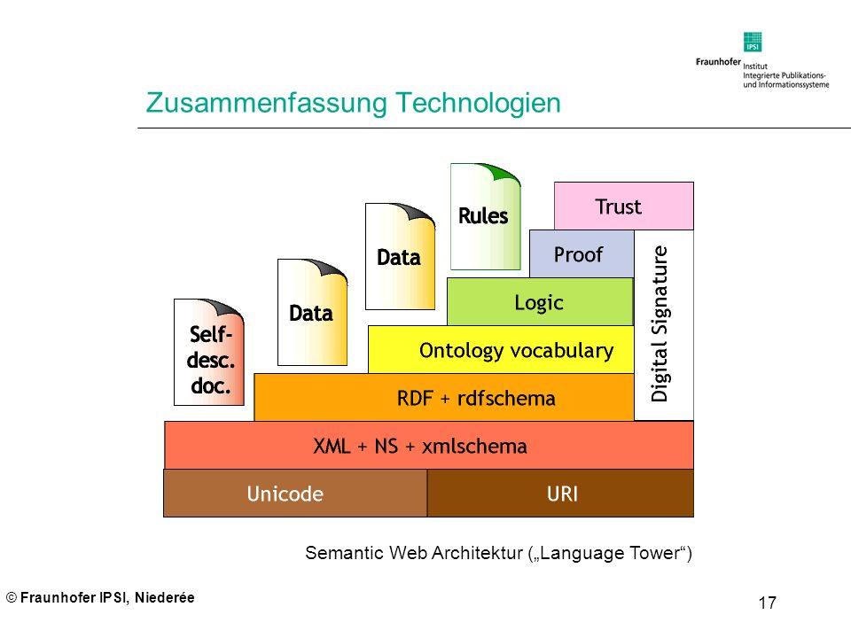 Zusammenfassung Technologien