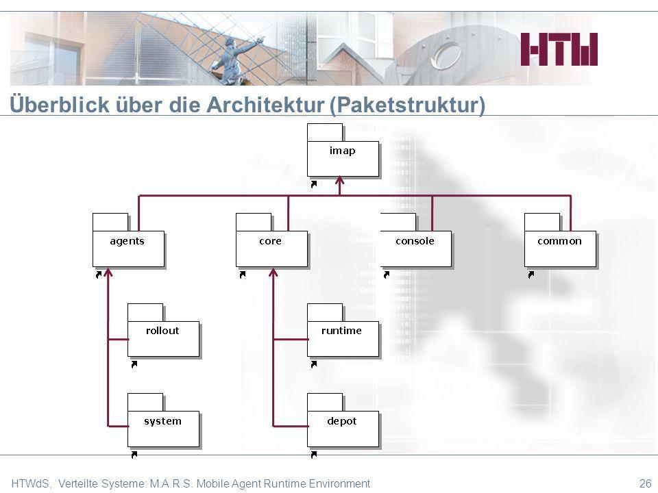 Überblick über die Architektur (Paketstruktur)